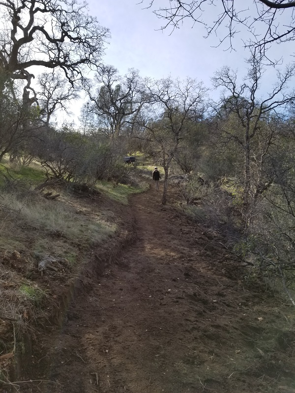 After Finished Trail